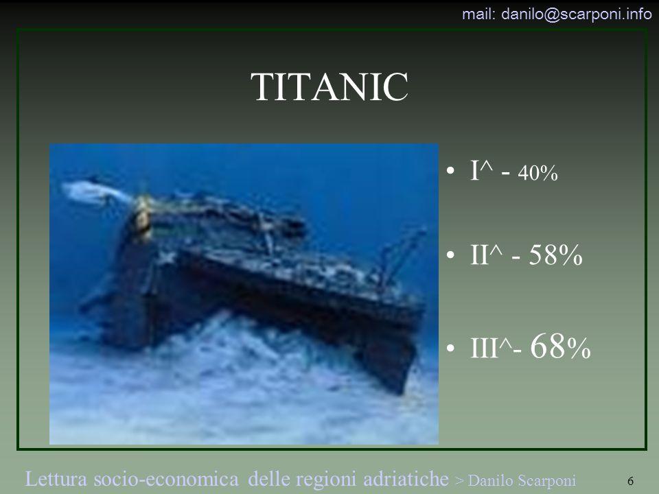 Lettura socio-economica delle regioni adriatiche > Danilo Scarponi mail: danilo@scarponi.info 6 TITANIC I^ - 40% II^- 58% III^- 68 %