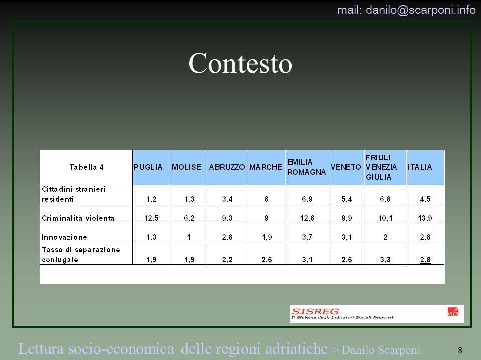 Lettura socio-economica delle regioni adriatiche > Danilo Scarponi mail: danilo@scarponi.info 8 Contesto