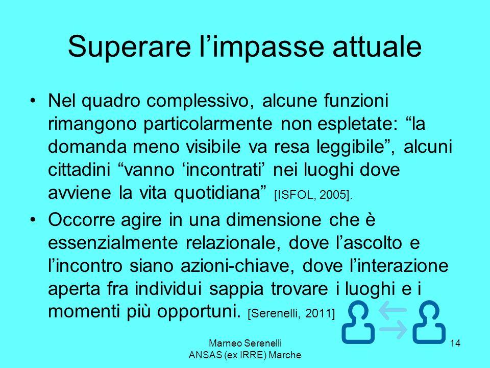 Marneo Serenelli ANSAS (ex IRRE) Marche 14 Superare limpasse attuale Nel quadro complessivo, alcune funzioni rimangono particolarmente non espletate: