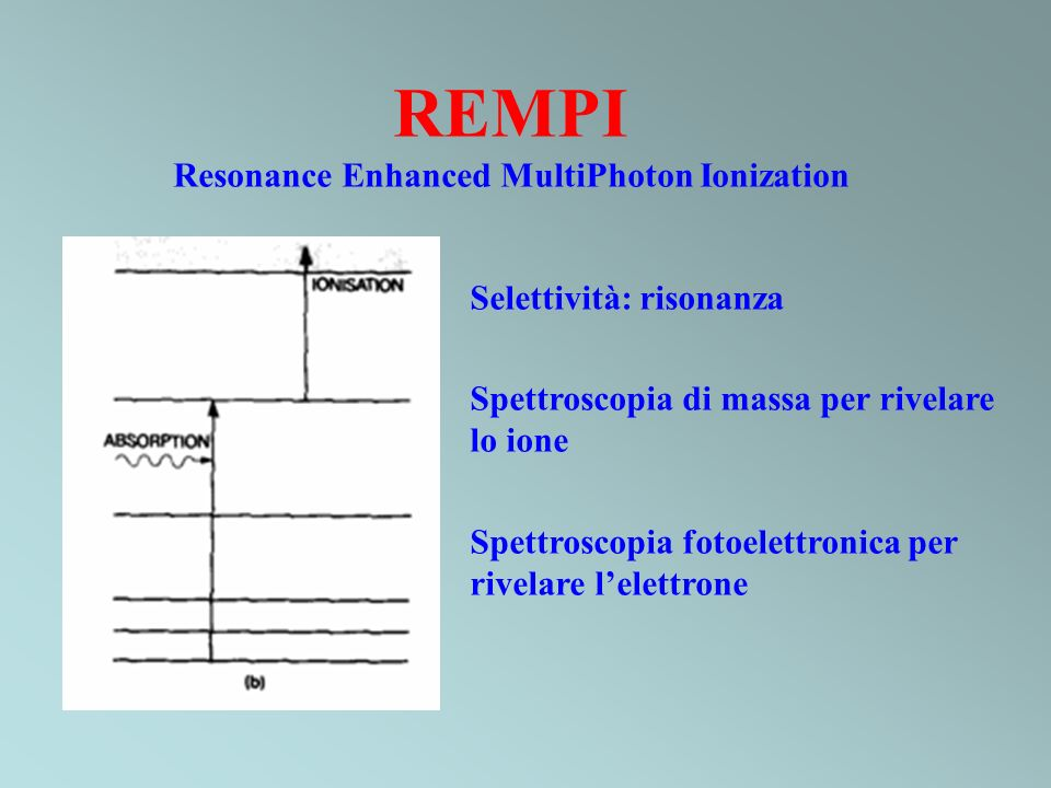 REMPI Resonance Enhanced MultiPhoton Ionization Selettività: risonanza Spettroscopia di massa per rivelare lo ione Spettroscopia fotoelettronica per r