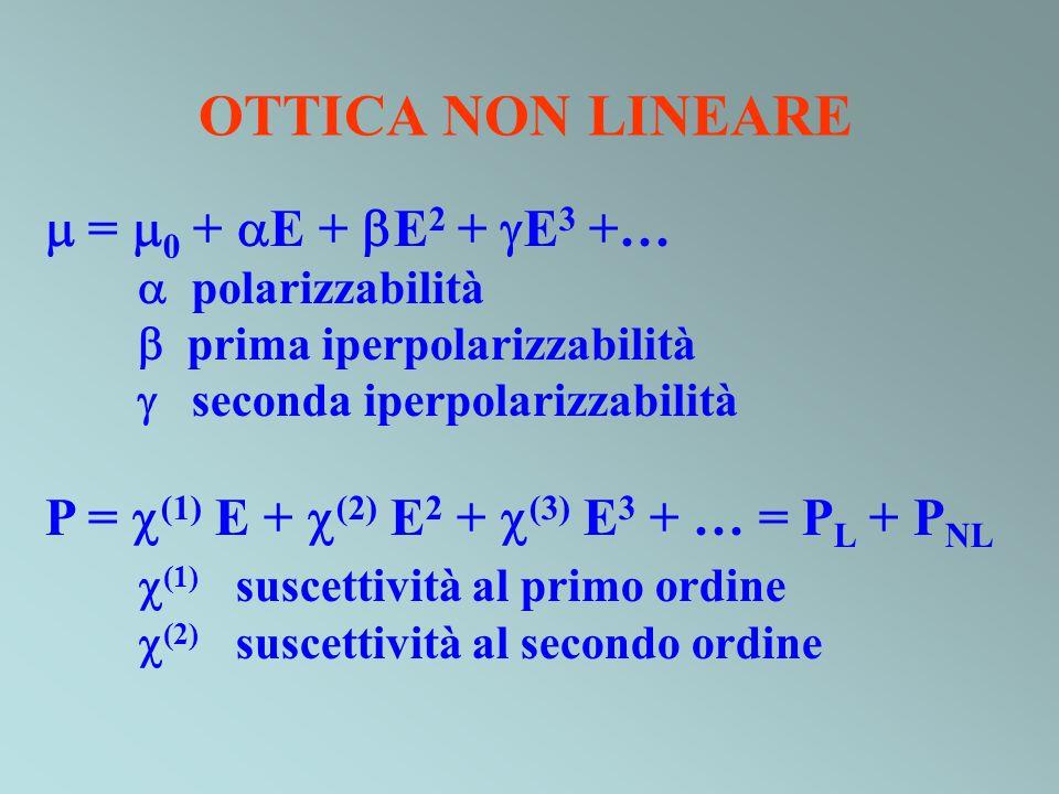 OTTICA NON LINEARE = 0 + E + E 2 + E 3 +… polarizzabilità prima iperpolarizzabilità seconda iperpolarizzabilità P = (1) E + (2) E 2 + (3) E 3 + … = P