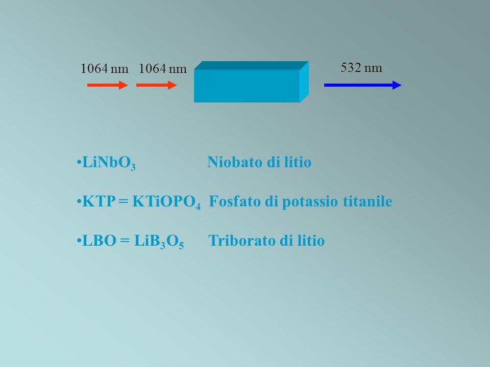 LiNbO 3 Niobato di litio KTP = KTiOPO 4 Fosfato di potassio titanile LBO = LiB 3 O 5 Triborato di litio 1064 nm 532 nm
