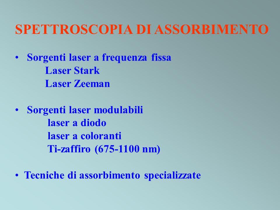 SPETTROSCOPIA DI ASSORBIMENTO Sorgenti laser a frequenza fissa Laser Stark Laser Zeeman Sorgenti laser modulabili laser a diodo laser a coloranti Ti-z