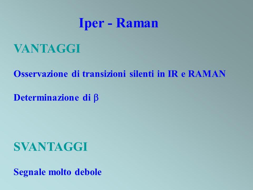 Iper - Raman VANTAGGI Osservazione di transizioni silenti in IR e RAMAN Determinazione di SVANTAGGI Segnale molto debole