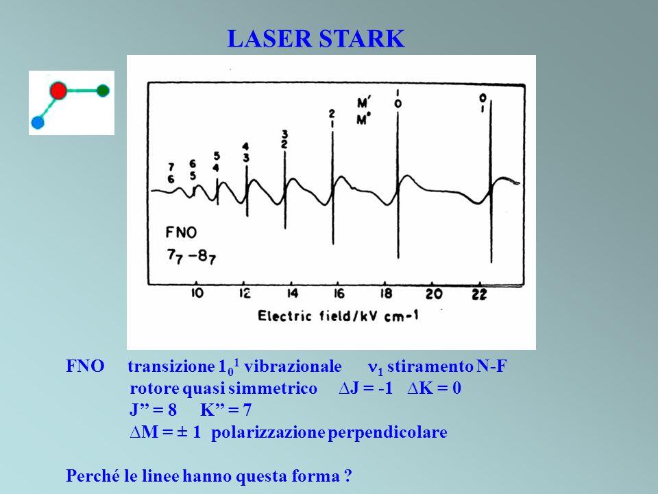 FNO transizione 1 0 1 vibrazionale 1 stiramento N-F rotore quasi simmetrico J = -1 K = 0 J = 8 K = 7 M = ± 1 polarizzazione perpendicolare Perché le l
