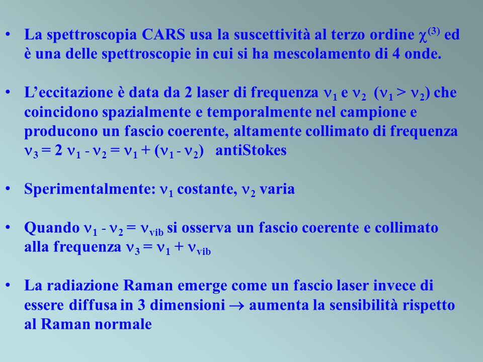 La spettroscopia CARS usa la suscettività al terzo ordine (3) ed è una delle spettroscopie in cui si ha mescolamento di 4 onde. Leccitazione è data da