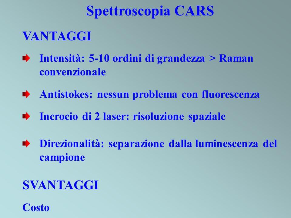Spettroscopia CARS VANTAGGI Intensità: 5-10 ordini di grandezza > Raman convenzionale Antistokes: nessun problema con fluorescenza Incrocio di 2 laser