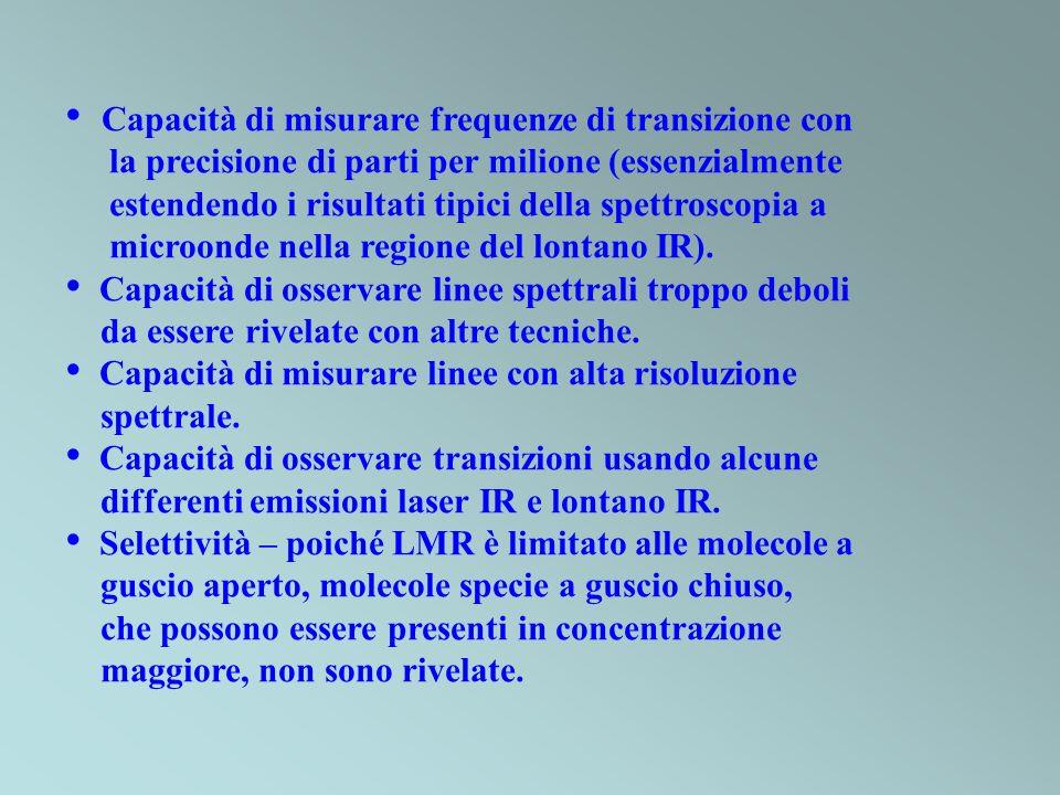 TECNICHE DI ASSORBIMENTO SPECIALIZZATE Fluorescenza indotta dal laser (LIF) Ionizzazione multifotonica amplificata dalla risonanza (REMPI) Spettroscopia optoacustica o fotoacustica (incremento locale di T onda di pressione) Effetto lente termico (gradiente termico variazione dellindice di rifrazione)