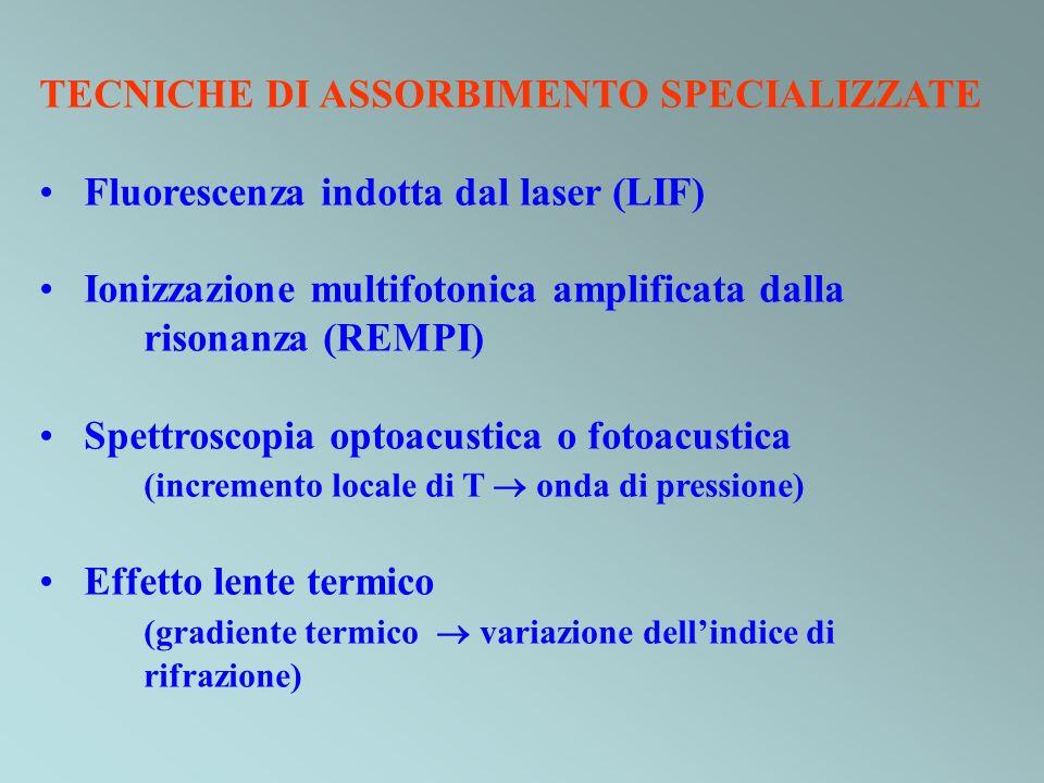 TECNICHE DI ASSORBIMENTO SPECIALIZZATE Fluorescenza indotta dal laser (LIF) Ionizzazione multifotonica amplificata dalla risonanza (REMPI) Spettroscop