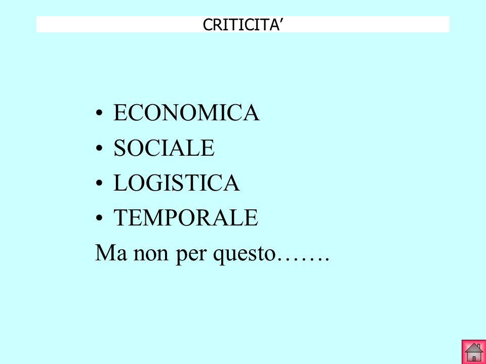 CRITICITA ECONOMICA SOCIALE LOGISTICA TEMPORALE Ma non per questo…….