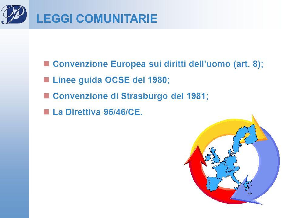 Convenzione Europea sui diritti delluomo (art. 8); Linee guida OCSE del 1980; Convenzione di Strasburgo del 1981; La Direttiva 95/46/CE. LEGGI COMUNIT