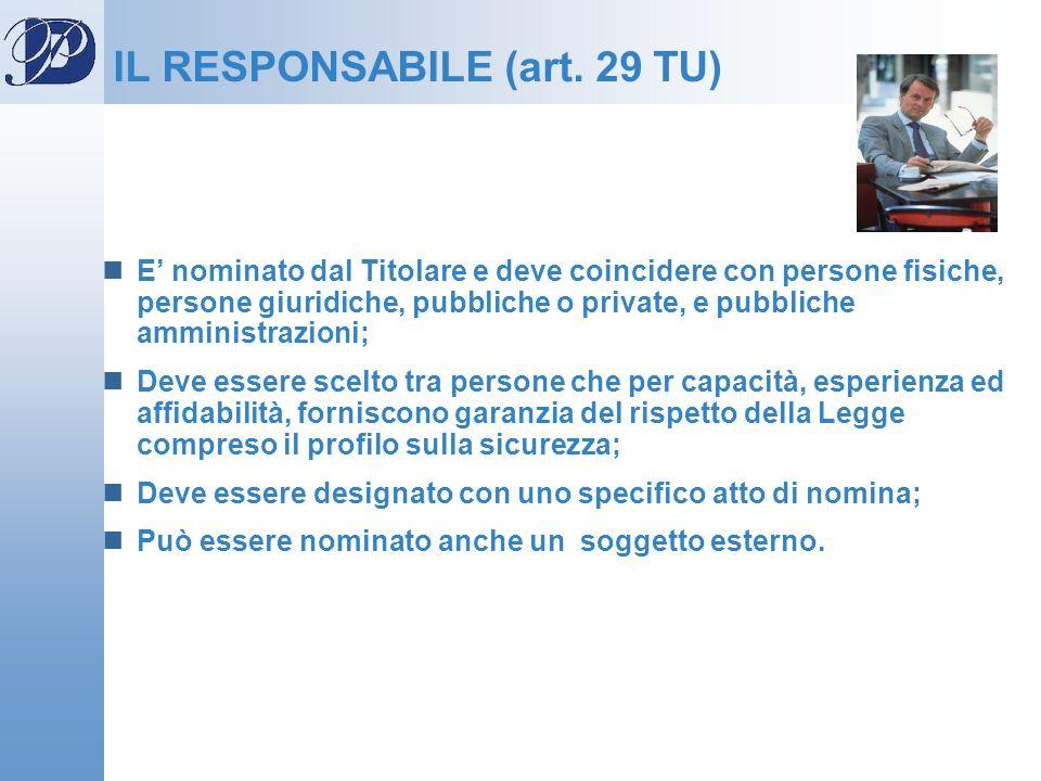 IL RESPONSABILE (art. 29 TU) E nominato dal Titolare e deve coincidere con persone fisiche, persone giuridiche, pubbliche o private, e pubbliche ammin