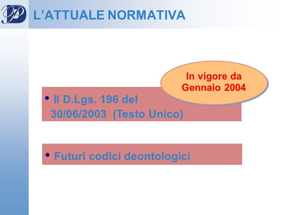 LATTUALE NORMATIVA Il D.Lgs. 196 del 30/06/2003 (Testo Unico) In vigore da Gennaio 2004 In vigore da Gennaio 2004 Futuri codici deontologici