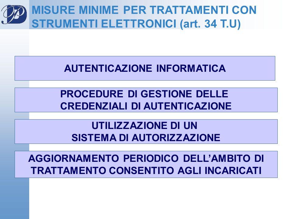 MISURE MINIME PER TRATTAMENTI CON STRUMENTI ELETTRONICI (art. 34 T.U) AUTENTICAZIONE INFORMATICA PROCEDURE DI GESTIONE DELLE CREDENZIALI DI AUTENTICAZ