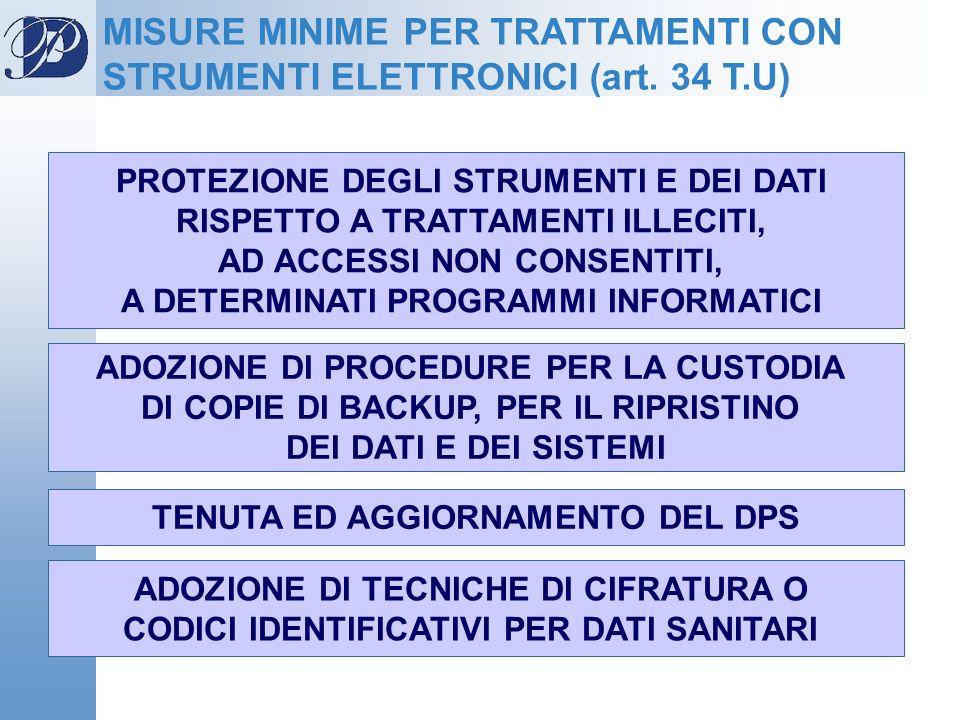 MISURE MINIME PER TRATTAMENTI CON STRUMENTI ELETTRONICI (art. 34 T.U) PROTEZIONE DEGLI STRUMENTI E DEI DATI RISPETTO A TRATTAMENTI ILLECITI, AD ACCESS
