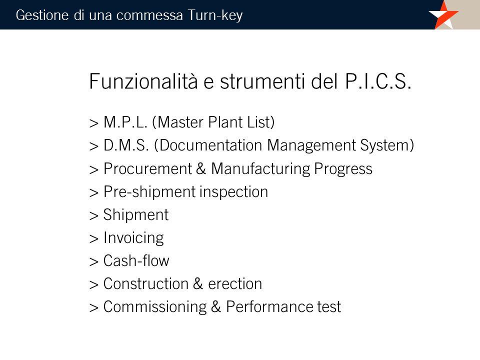 > M.P.L. (Master Plant List) > D.M.S.