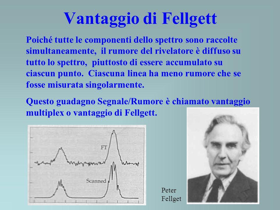 Vantaggio di Fellgett Poiché tutte le componenti dello spettro sono raccolte simultaneamente, il rumore del rivelatore è diffuso su tutto lo spettro,