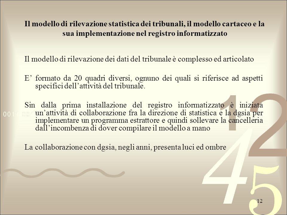 Il modello di rilevazione statistica dei tribunali, il modello cartaceo e la sua implementazione nel registro informatizzato Il modello di rilevazione