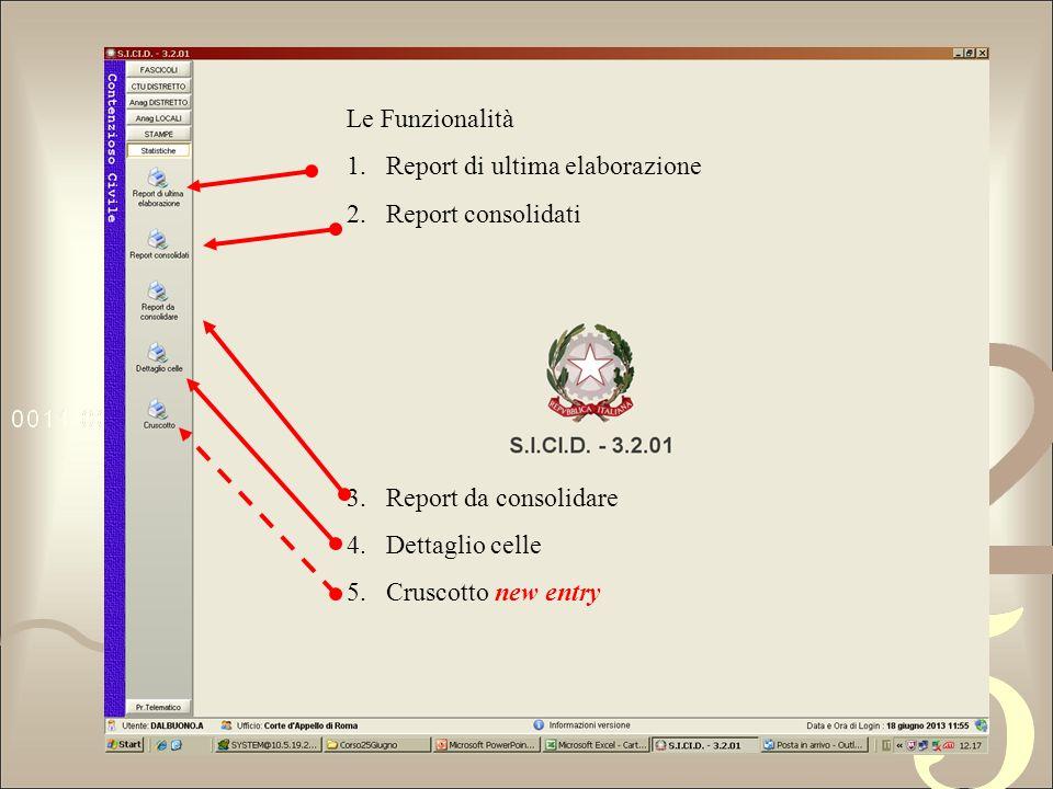 Le Funzionalità 1.Report di ultima elaborazione 2.Report consolidati 3.Report da consolidare 4.Dettaglio celle 5.Cruscotto new entry