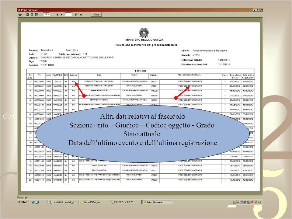 Altri dati relativi al fascicolo Sezione –rito – Giudice – Codice oggetto - Grado Stato attuale Data dellultimo evento e dellultima registrazione