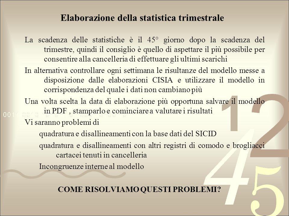 Elaborazione della statistica trimestrale La scadenza delle statistiche è il 45° giorno dopo la scadenza del trimestre, quindi il consiglio è quello d