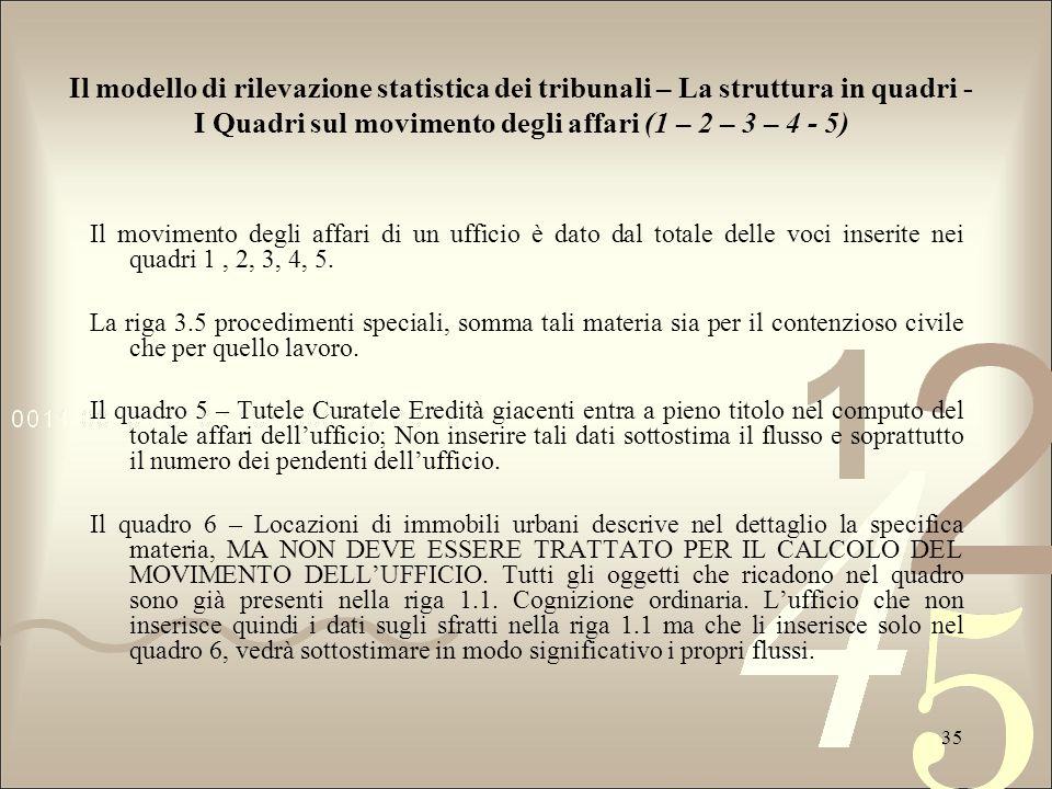 Il modello di rilevazione statistica dei tribunali – La struttura in quadri - I Quadri sul movimento degli affari (1 – 2 – 3 – 4 - 5) Il movimento deg