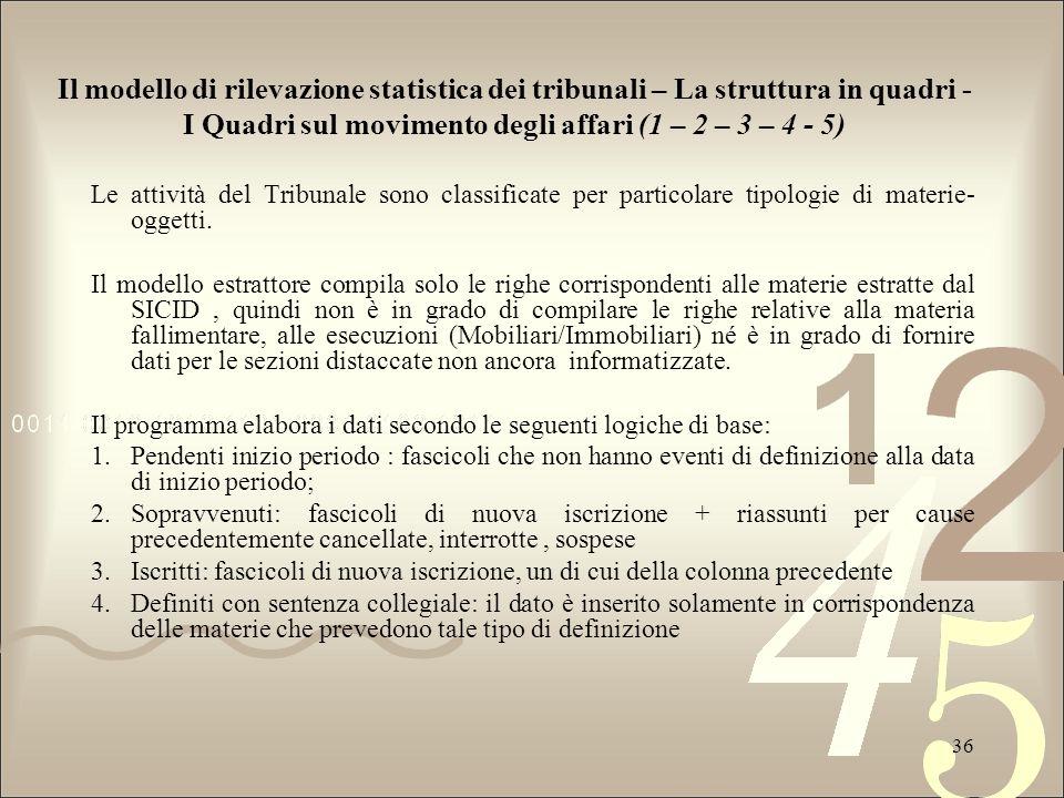 Il modello di rilevazione statistica dei tribunali – La struttura in quadri - I Quadri sul movimento degli affari (1 – 2 – 3 – 4 - 5) Le attività del