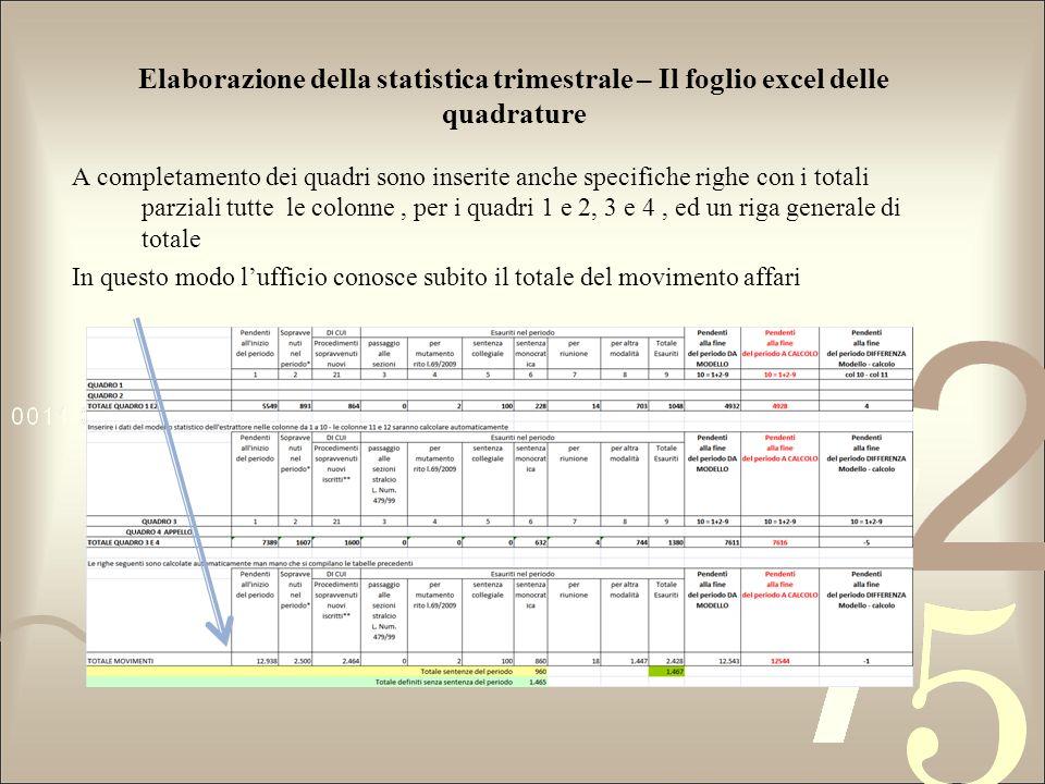 Elaborazione della statistica trimestrale – Il foglio excel delle quadrature A completamento dei quadri sono inserite anche specifiche righe con i tot