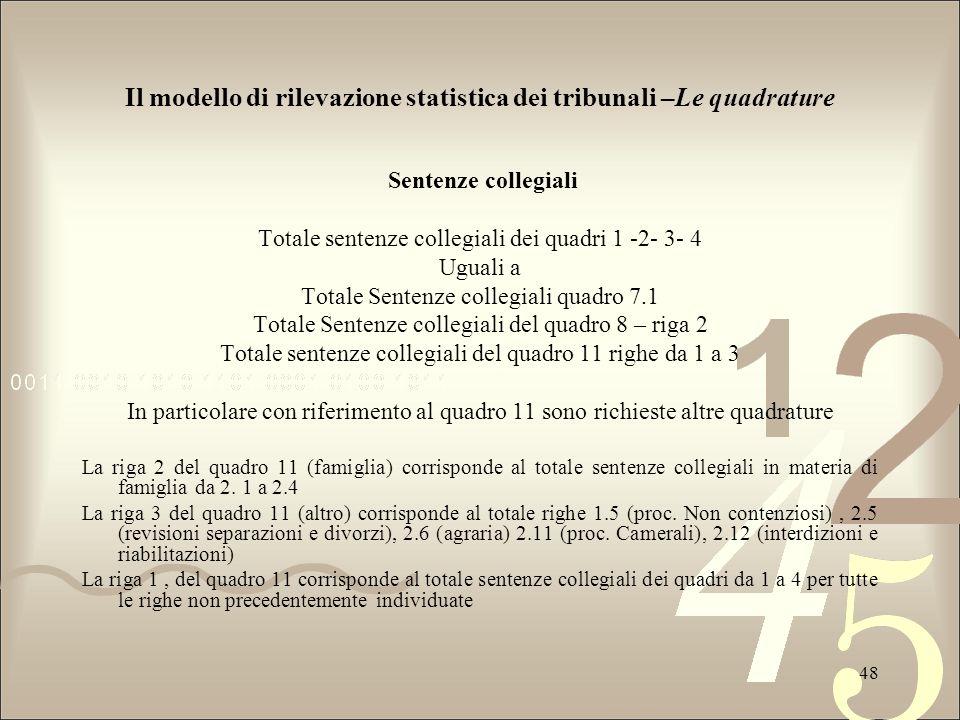 Il modello di rilevazione statistica dei tribunali –Le quadrature Sentenze collegiali Totale sentenze collegiali dei quadri 1 -2- 3- 4 Uguali a Totale
