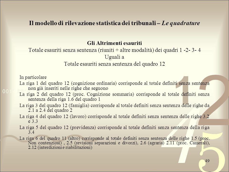 Il modello di rilevazione statistica dei tribunali – Le quadrature Gli Altrimenti esauriti Totale esauriti senza sentenza (riuniti + altre modalità) d