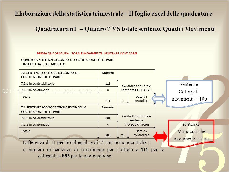 Elaborazione della statistica trimestrale – Il foglio excel delle quadrature Quadratura n1 – Quadro 7 VS totale sentenze Quadri Movimenti PRIMA QUADRA