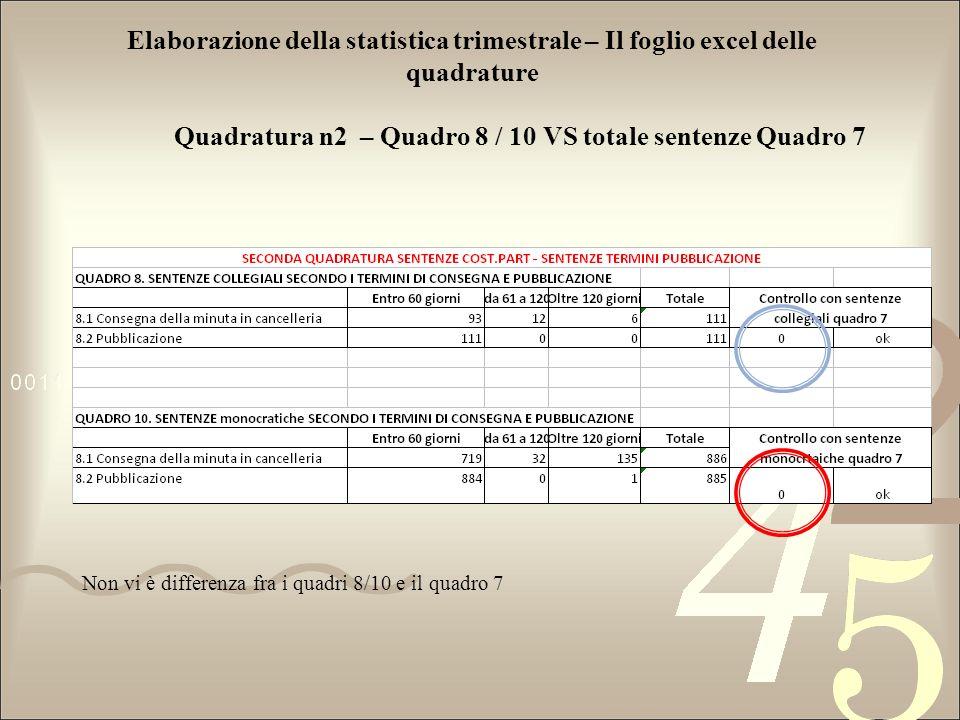 Elaborazione della statistica trimestrale – Il foglio excel delle quadrature Quadratura n2 – Quadro 8 / 10 VS totale sentenze Quadro 7 Non vi è differ