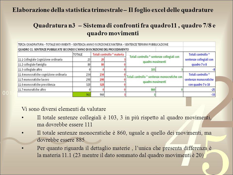 Elaborazione della statistica trimestrale – Il foglio excel delle quadrature Quadratura n3 – Sistema di confronti fra quadro11, quadro 7/8 e quadro mo