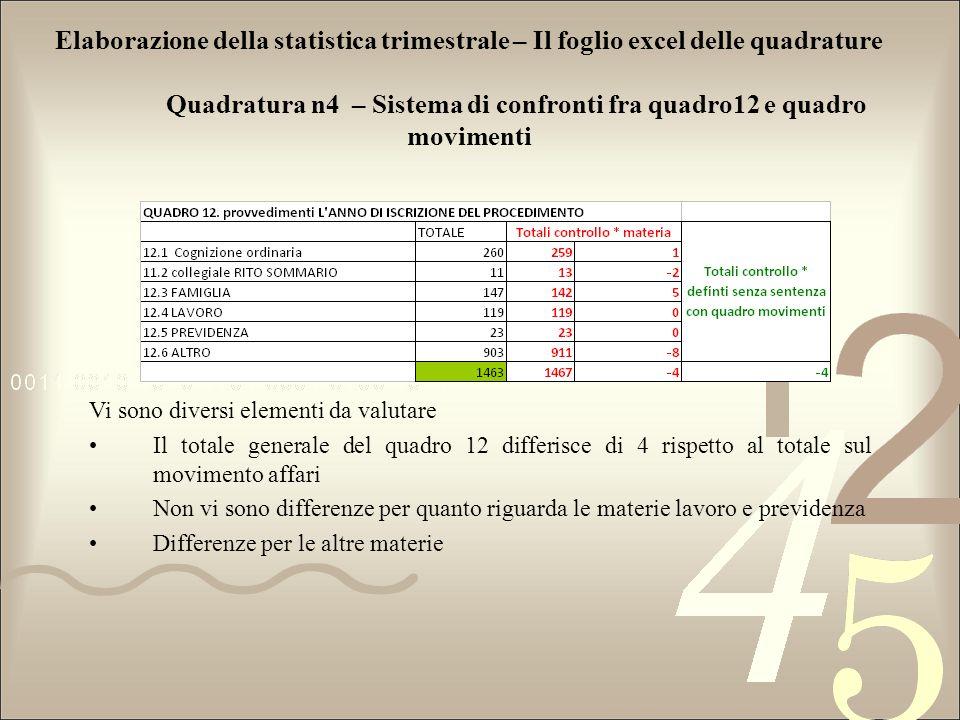 Elaborazione della statistica trimestrale – Il foglio excel delle quadrature Quadratura n4 – Sistema di confronti fra quadro12 e quadro movimenti Vi s