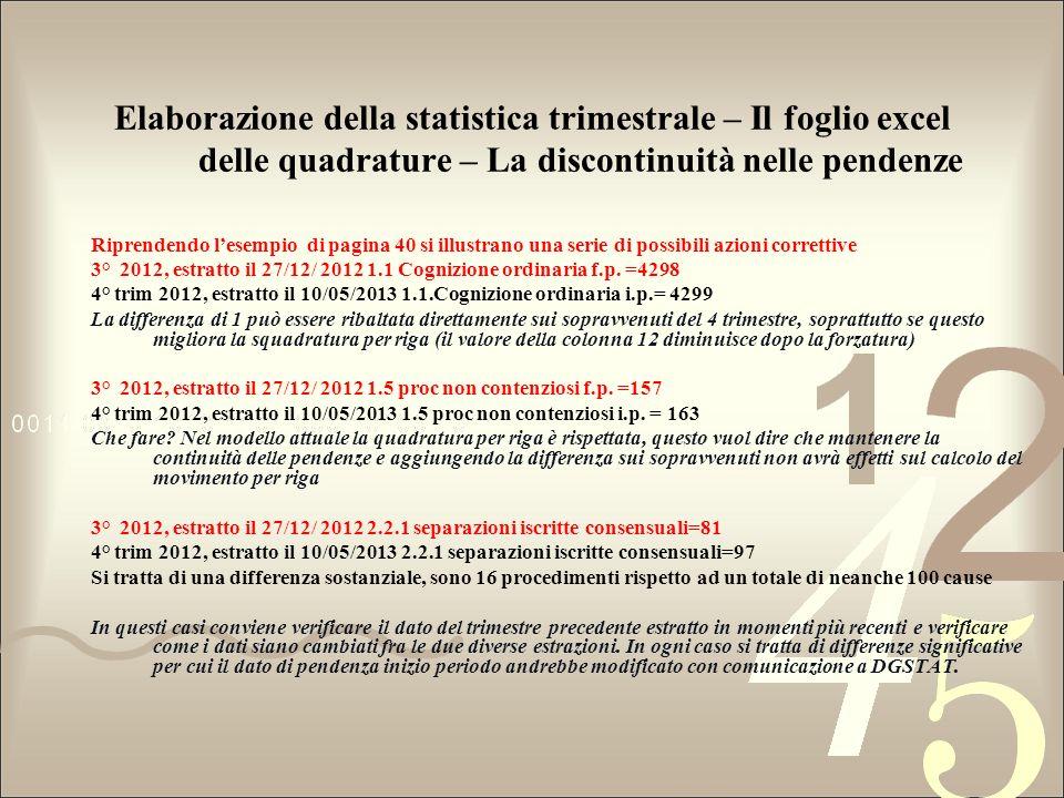 Elaborazione della statistica trimestrale – Il foglio excel delle quadrature – La discontinuità nelle pendenze Riprendendo lesempio di pagina 40 si il