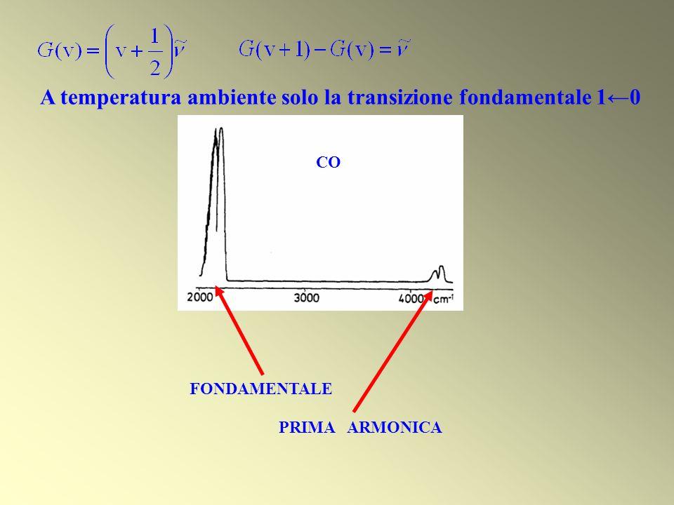 FONDAMENTALE PRIMA ARMONICA CO A temperatura ambiente solo la transizione fondamentale 10