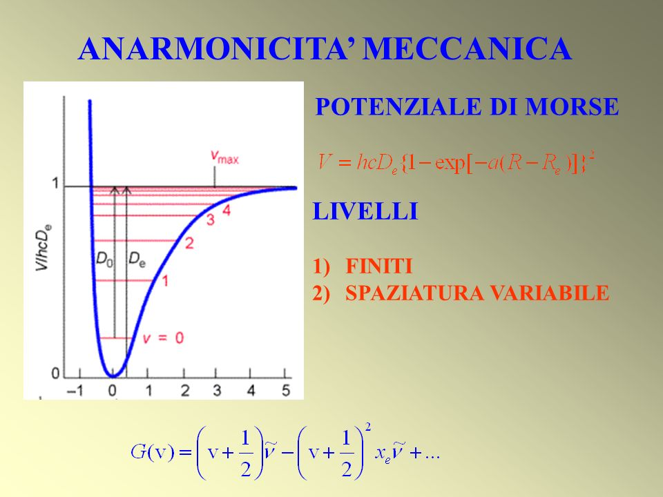 POTENZIALE DI MORSE ANARMONICITA MECCANICA LIVELLI 1)FINITI 2)SPAZIATURA VARIABILE