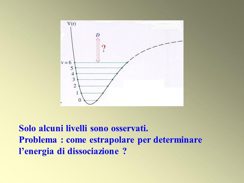 Solo alcuni livelli sono osservati. Problema : come estrapolare per determinare lenergia di dissociazione ?
