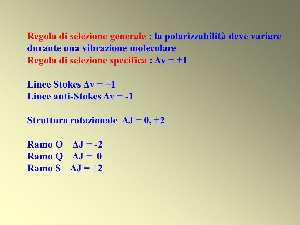 Regola di selezione generale : la polarizzabilità deve variare durante una vibrazione molecolare Regola di selezione specifica : Δv = 1 Linee Stokes Δ