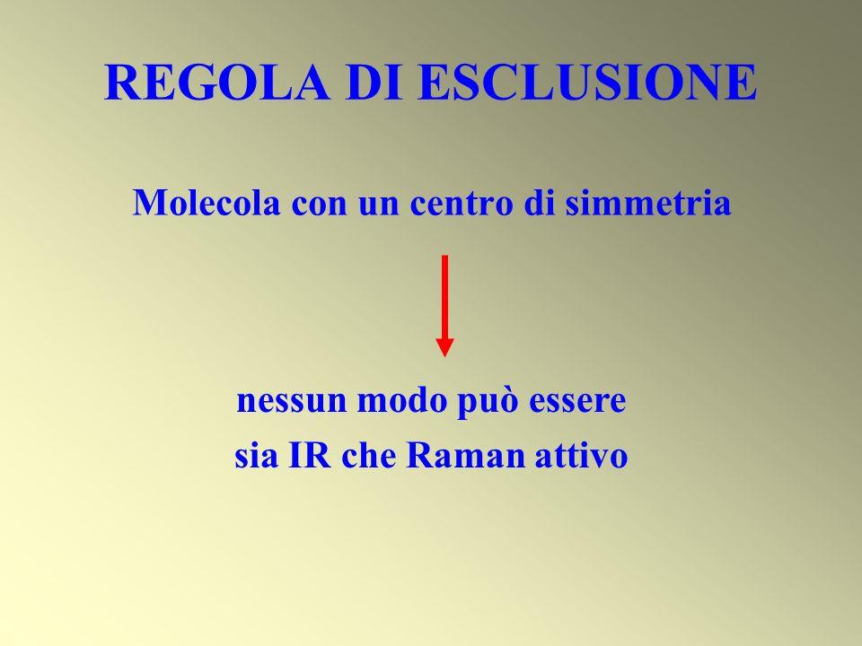 REGOLA DI ESCLUSIONE Molecola con un centro di simmetria nessun modo può essere sia IR che Raman attivo