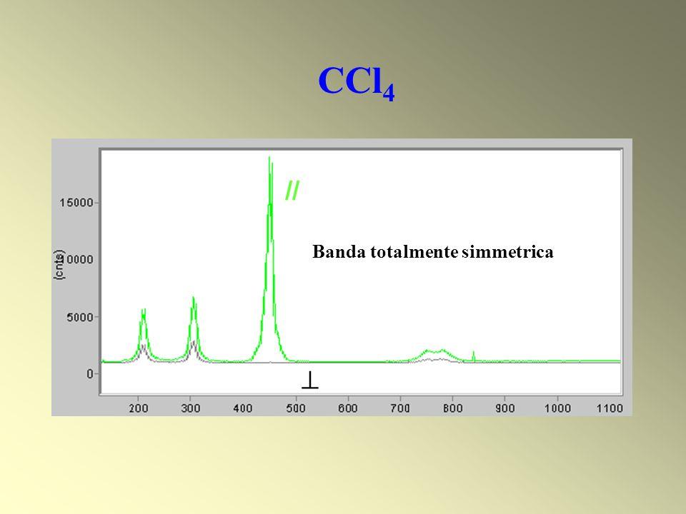 CCl 4 Banda totalmente simmetrica //