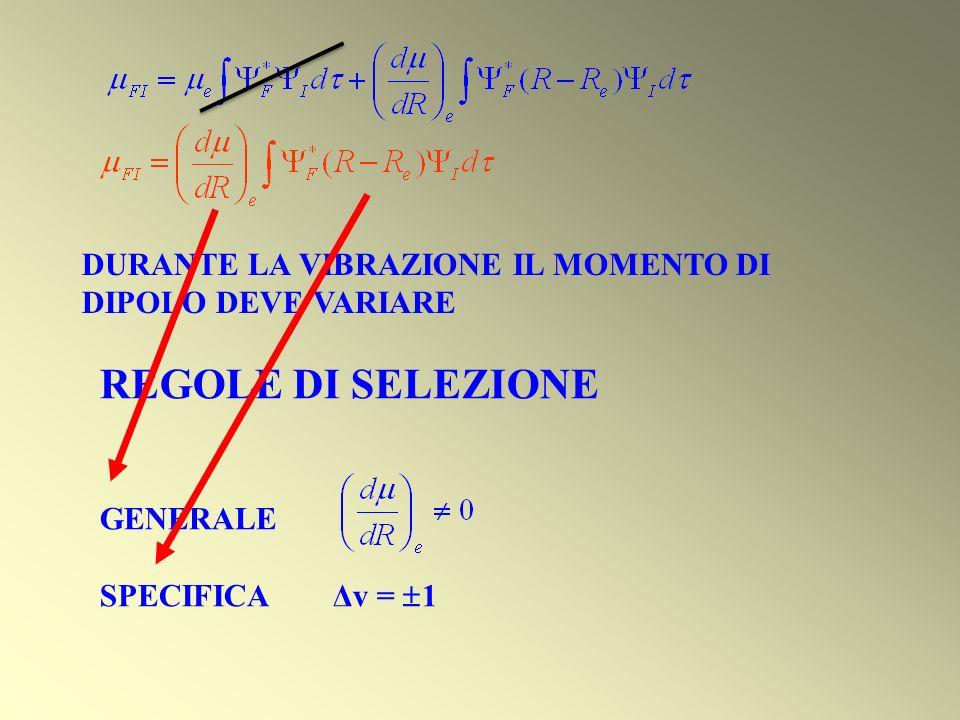 REGOLE DI SELEZIONE GENERALE SPECIFICA Δv = 1 DURANTE LA VIBRAZIONE IL MOMENTO DI DIPOLO DEVE VARIARE
