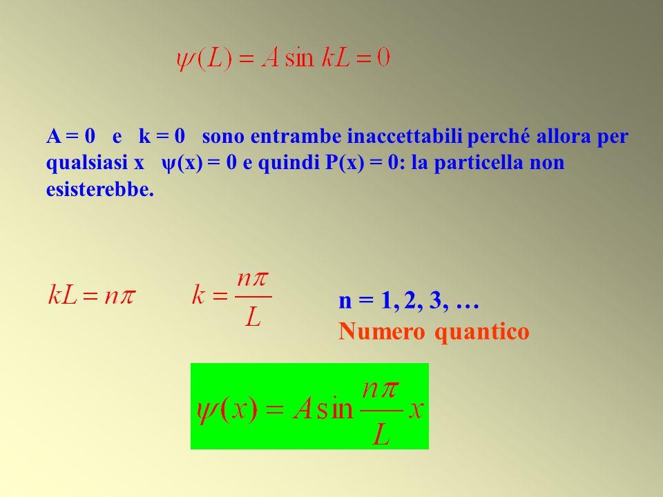 A = 0 e k = 0 sono entrambe inaccettabili perché allora per qualsiasi x ψ(x) = 0 e quindi P(x) = 0: la particella non esisterebbe. n = 1, 2, 3, … Nume