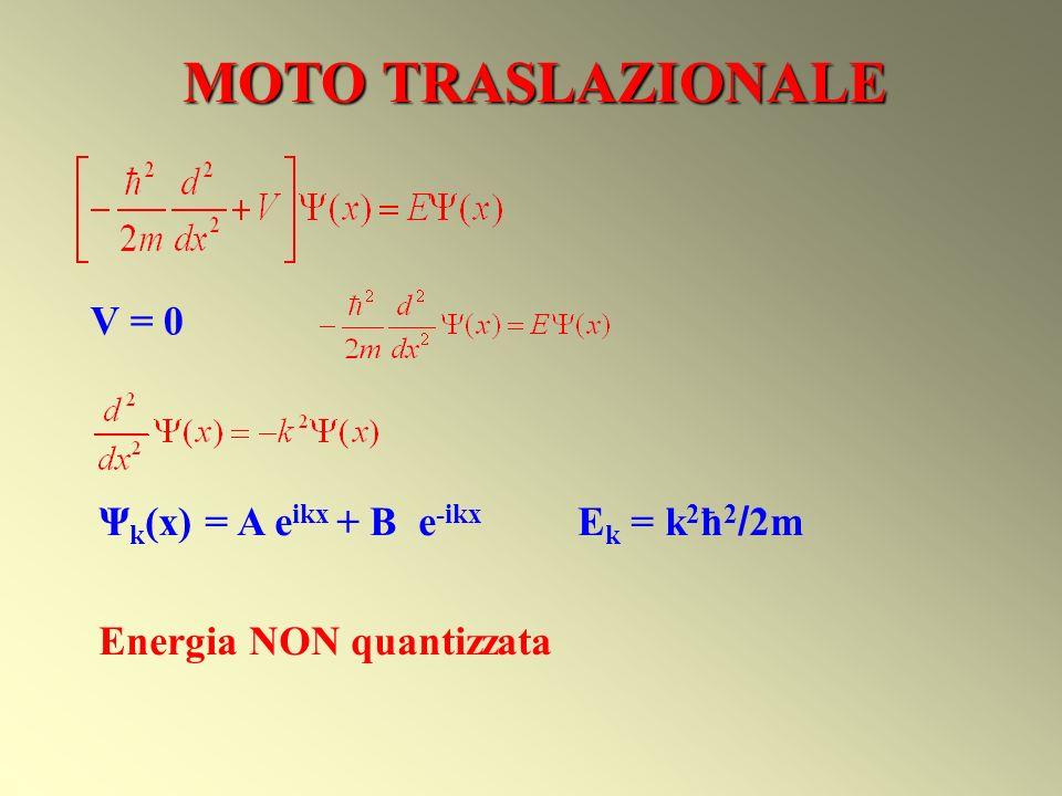 V = 0 MOTO TRASLAZIONALE Ψ k (x) = A e ikx + B e -ikx E k = k 2 ħ 2 / 2m Energia NON quantizzata