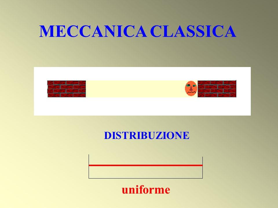 MECCANICA CLASSICA DISTRIBUZIONE uniforme