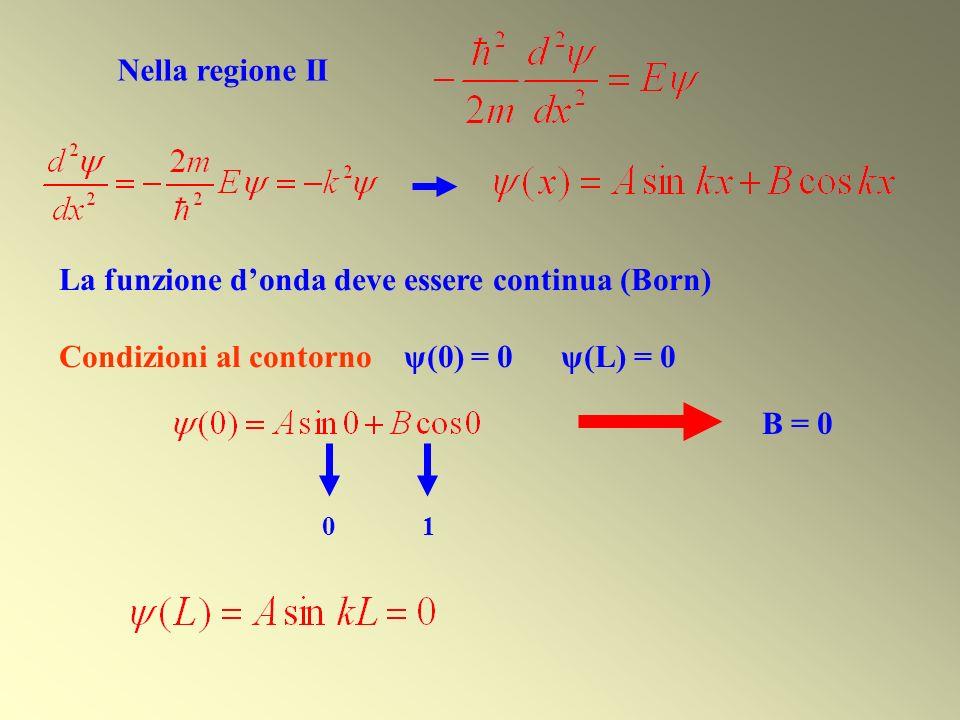 La funzione donda deve essere continua (Born) Condizioni al contorno ψ(0) = 0 ψ(L) = 0 0 1 B = 0 Nella regione II