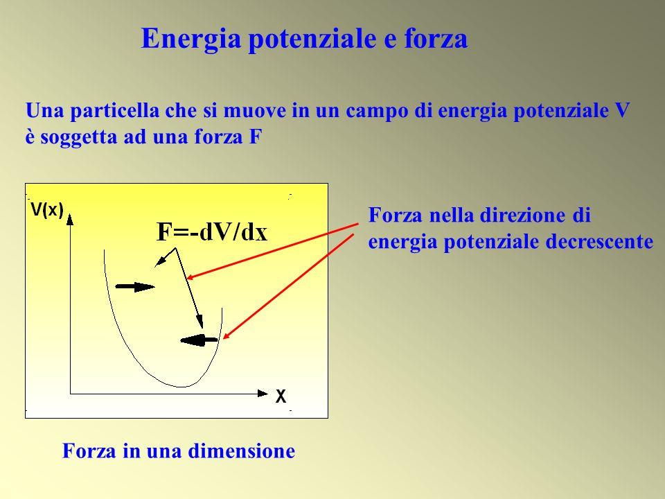 Una particella che si muove in un campo di energia potenziale V è soggetta ad una forza F Forza in una dimensione Forza nella direzione di energia pot