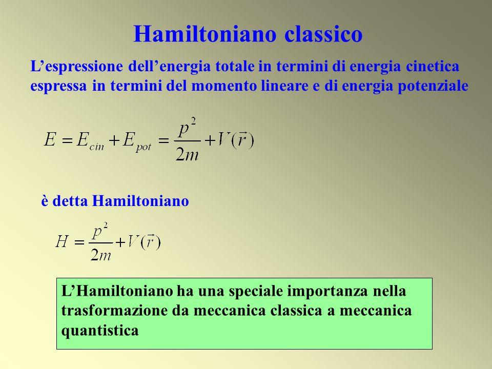 Lespressione dellenergia totale in termini di energia cinetica espressa in termini del momento lineare e di energia potenziale LHamiltoniano ha una sp