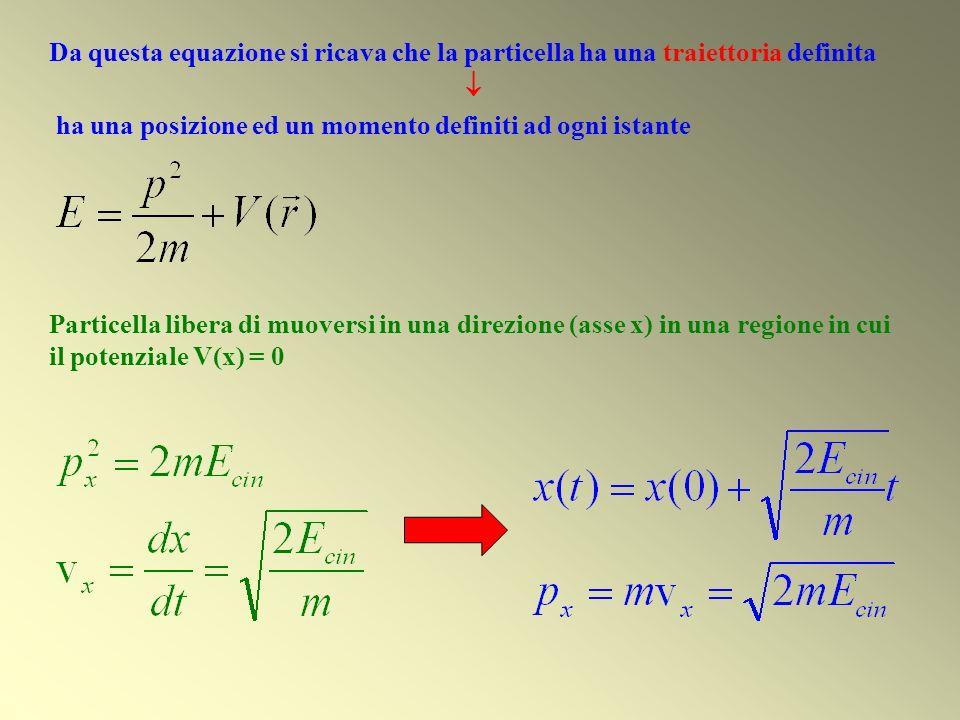Da questa equazione si ricava che la particella ha una traiettoria definita ha una posizione ed un momento definiti ad ogni istante Particella libera