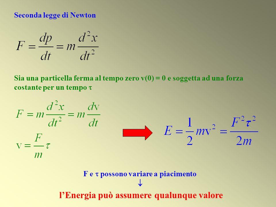 Seconda legge di Newton Sia una particella ferma al tempo zero v(0) = 0 e soggetta ad una forza costante per un tempo F e possono variare a piacimento